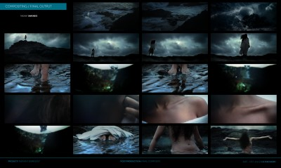 Radiant Darkness: Stills Board Pg 1